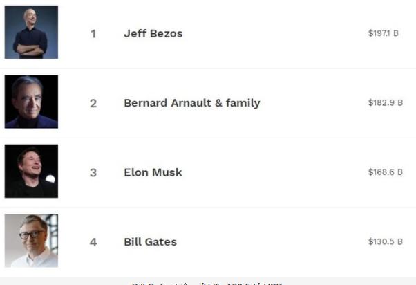 Bill Gates hiệnlà người thứ giàu thứ 4 trên thế giới. Tuy nhiên, sau khi ly hôn, vị trí này có thể sẽ thay đổi. Ảnh:vietnamfinance.vn