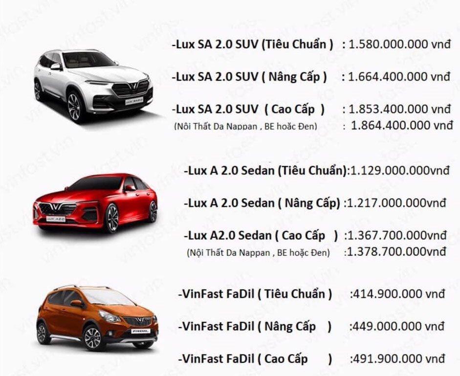 Giá Fadil và Lux bất ngờ tăng vọt từ điều chỉnh mới nhất của VinFast.