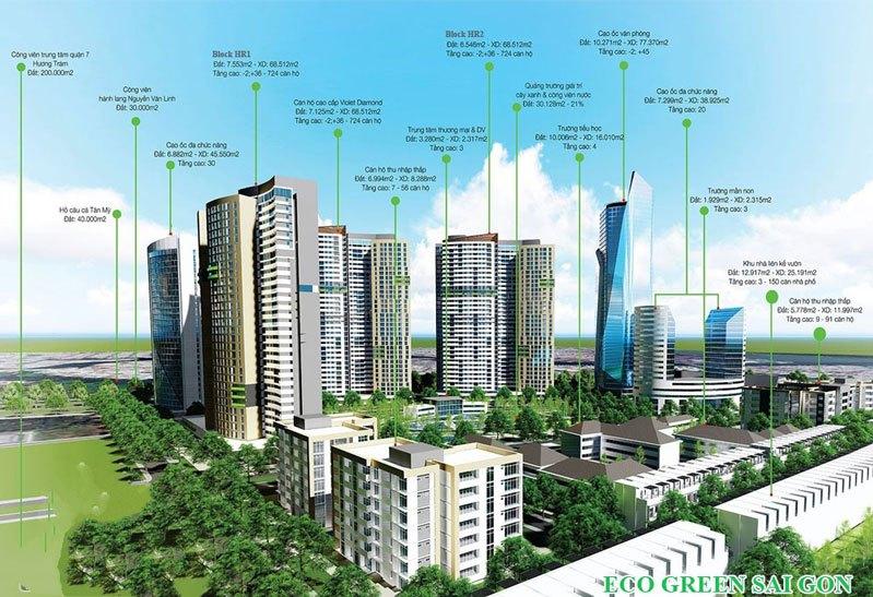 Eco Green Sai Gon.