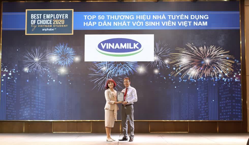 Vinamilk được bình chọn là một trong 50 thương hiệu nhà tuyển dụng hấp dẫn nhất đối với sinh viên Việt Nam 2020.