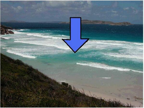 Nhận dạng dòng chảy xa bờ (sóng ngầm).Ảnh minh họa