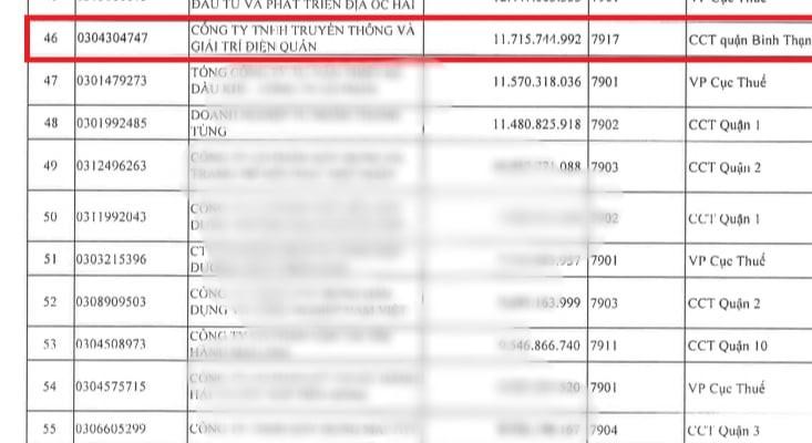 Điền Quân được cho là nợ thuế hơn 11 tỷ đồng.