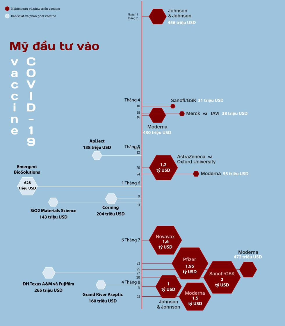 Vén màn cuộc đua sản xuất vaccine COVID-19 trị giá hàng tỷ USD