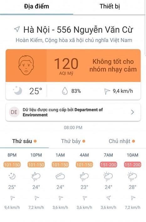 Kết quả ở đường Nguyễn Văn Cừ