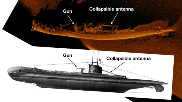 Tàu ngầm Urge