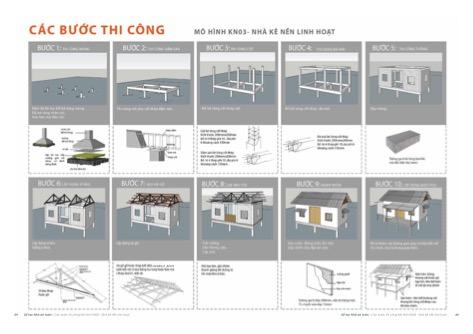 Chi tiết kĩ thuật và hướng dẫn thi côngdành cho NhàKêNền Linh Hoạt – giải pháp ứng phó với sụt lún và nước biển dâng tại Đồng Bằng Sông Cửu Long -Trích Sổ tay Nhà An Toàn