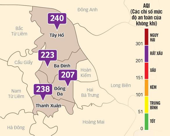 Chỉ số chất lượng không khí các khu vực ở trung tâm Hà Nội sáng 13-12 rất xấu - Đồ họa: T.ĐẠT