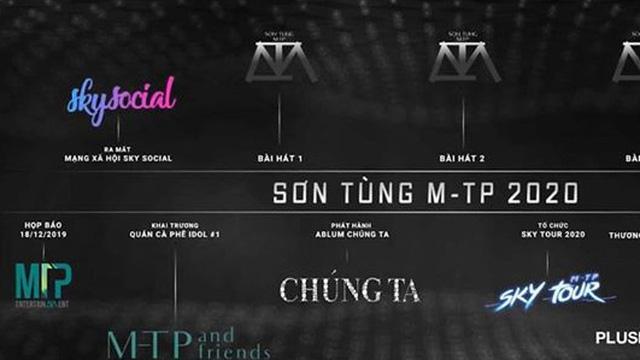 Các kế hoạch của Sơn Tùng MTP được công bố trong buổi họp báo sáng 18/12.