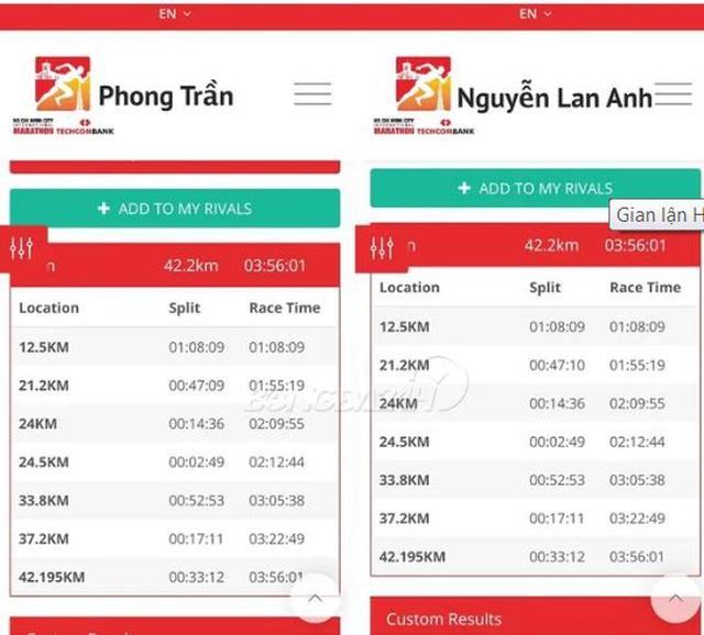 Thành tích 3 giờ 55 phút 01 giây giống hệt nhau giữa nam VĐV Phong Trần và nữ VĐV Nguyễn Lan Anh.
